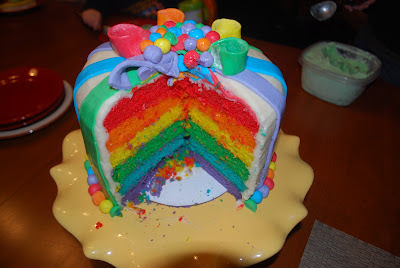 Rainbow Birthday Cake Ideas