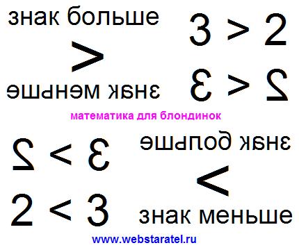 График легендарные самолеты ...: pictures11.ru/grafik-legendarnye-samolety.html