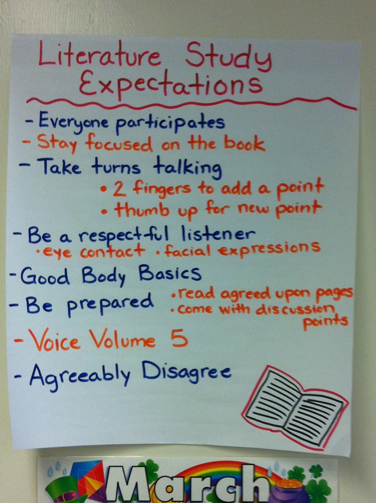 Respect essays middle school