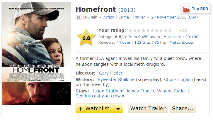 Homefront 2013 Movie IMDB Rating
