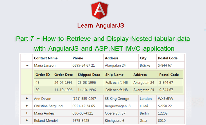 Part 7 - How to retrieve and display master details tabular data with AngularJS and ASP.NET MVC application.