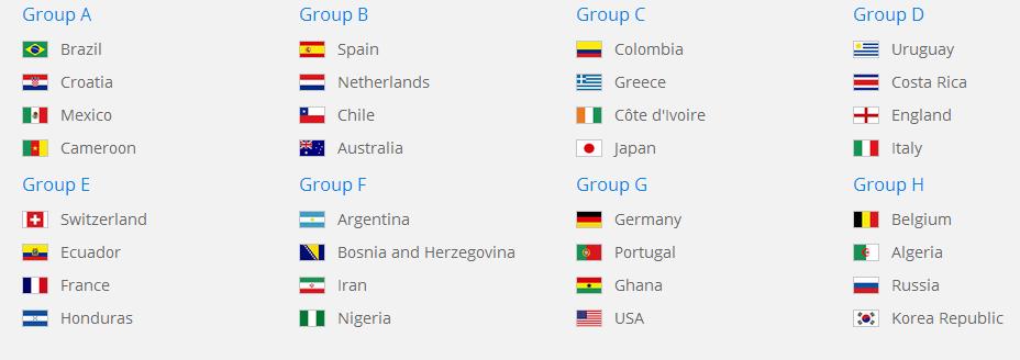 brazil foci-vb, Brazuca, Brazília, brazíliai futball-világbajnokság, FIFA, foci-vb 2014,