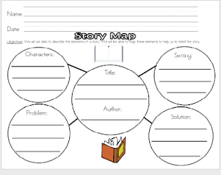 Free printable story map templates phenomenal first grade story mapping with young readers ccuart Choice Image