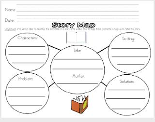 Retelling Story Map for 1st Grade by Natalie DiFusco   TpT