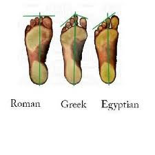 Greek toes roman toes