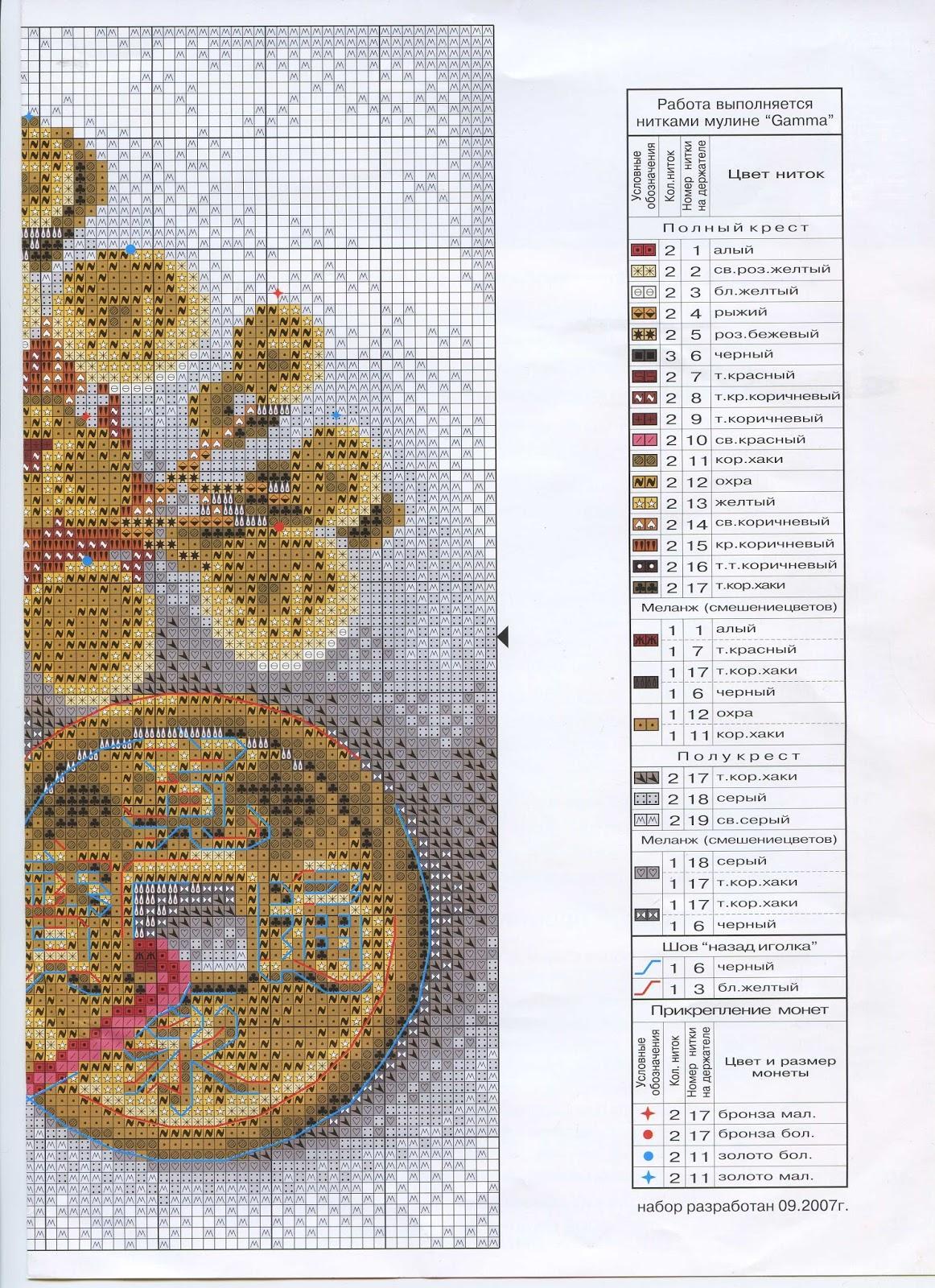 Вышивка крестом схемы с монетами 76