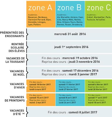 Vancances Scolaires 2016-2017