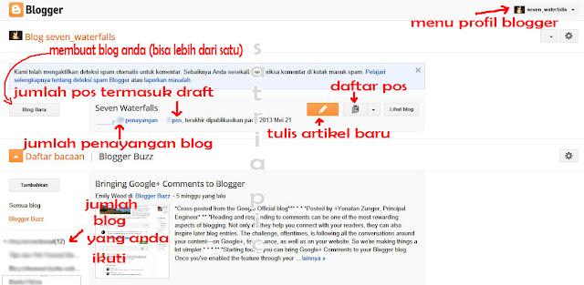 Panduan Mengenal Menu-Menu Blog Lengkap