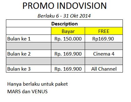 Promo pasang baru indovision bulan oktober 2014
