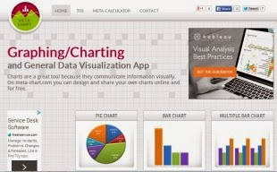meta-chart-serviços-graficos-web