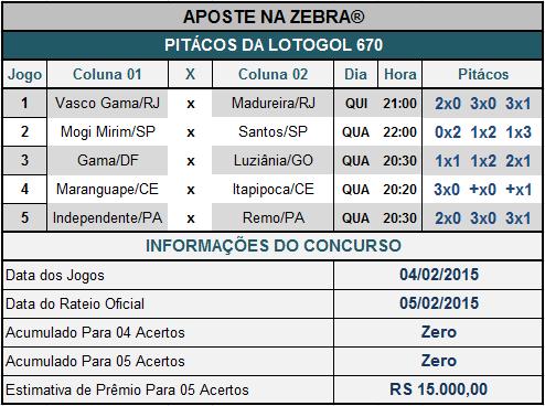 LOTOGOL 670 - PITÁCOS DA ZEBRA