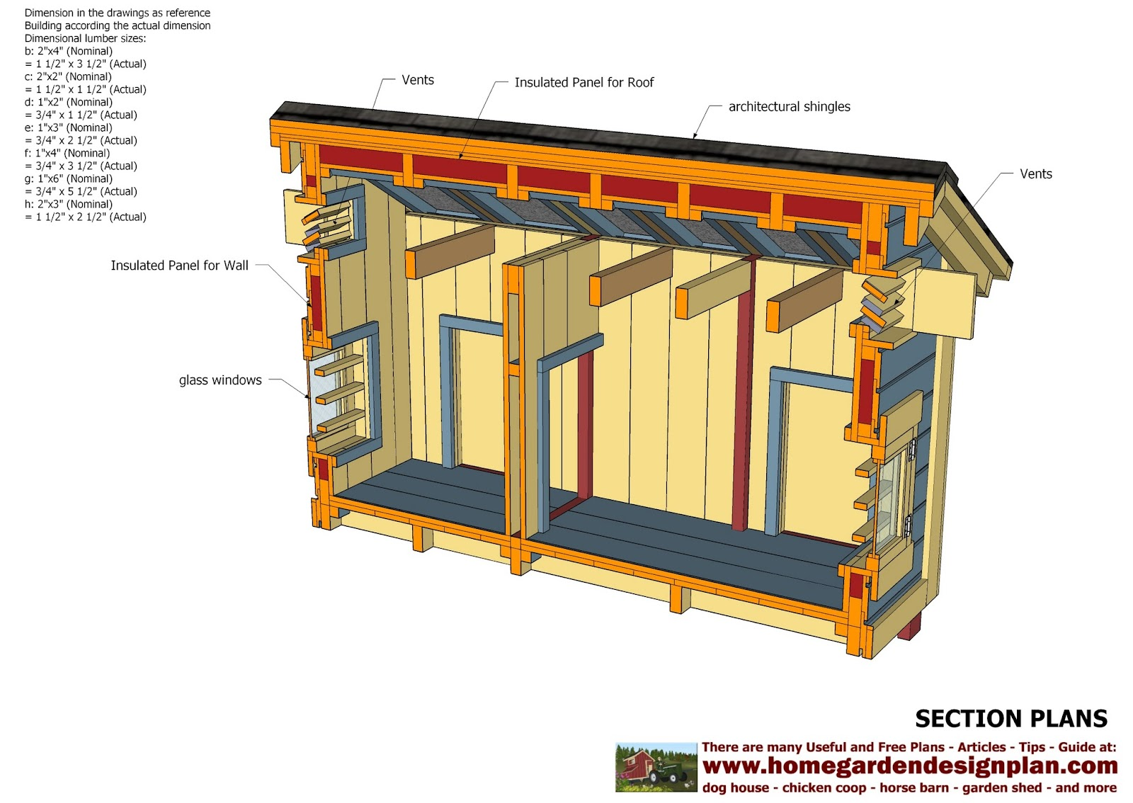 Free Dog House Plans How To Build A Dog House Dog Breeds