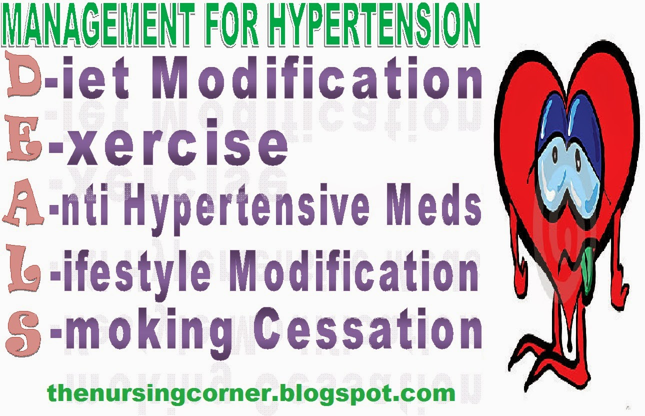 signs and symptoms of hypertension pdf
