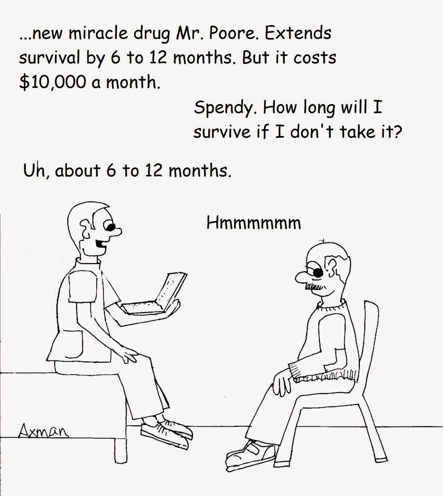 Image result for cancer costs cartoon