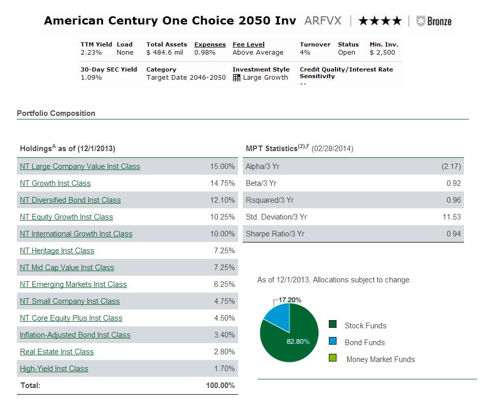 American Century One Choice 2050 Fund (ARFVX)