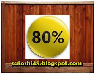 compress online image blogger
