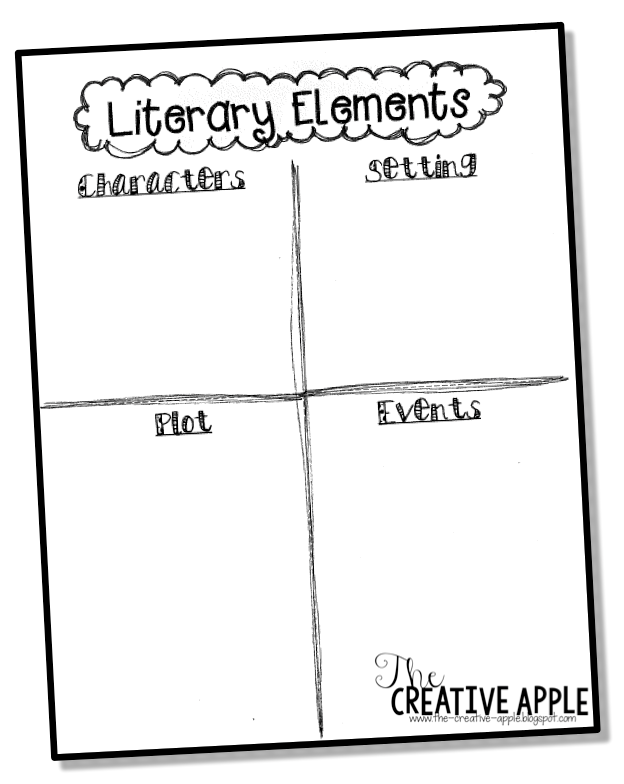 Literary Elements The Creative Apple Teaching Resources