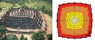 Teknologi Kuno Bangsa Indonesia