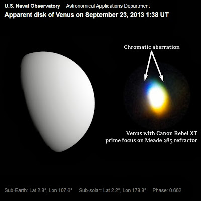 Apparent Disk of Venus with Chromatic Aberration