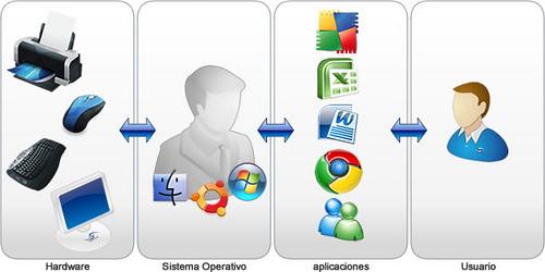 Sistema Operativo Mac Osu Pc-fenster