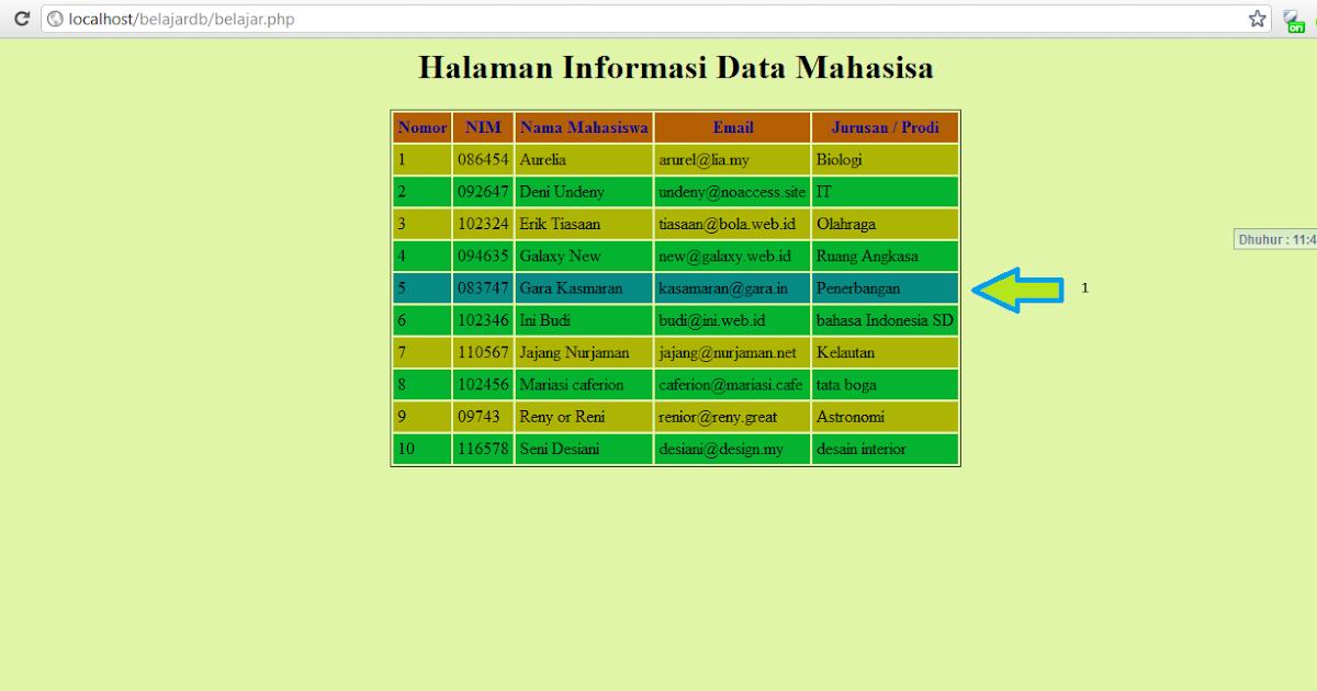 Mewarnai tabel secara selang seling data informasi dengan for Table th bgcolor