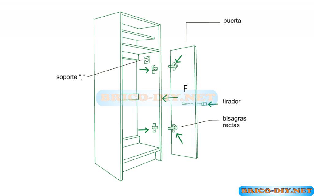 Proyecto bricolaje muebles closets de melamina web del for Plano ropero melamina