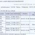 Jadwal Ujian Sekolah SD/SDLB Tahun 2015
