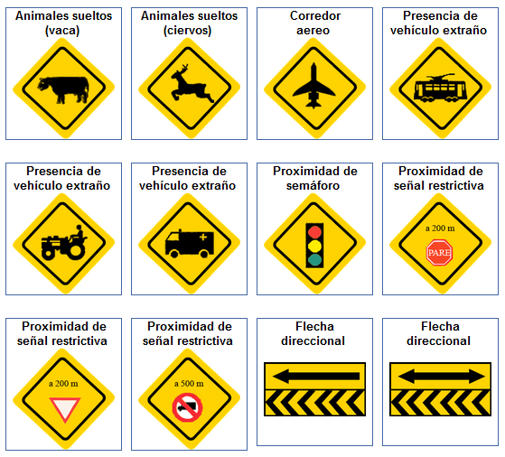 Tránsito en Argentina: Señales Preventivas de Tránsito