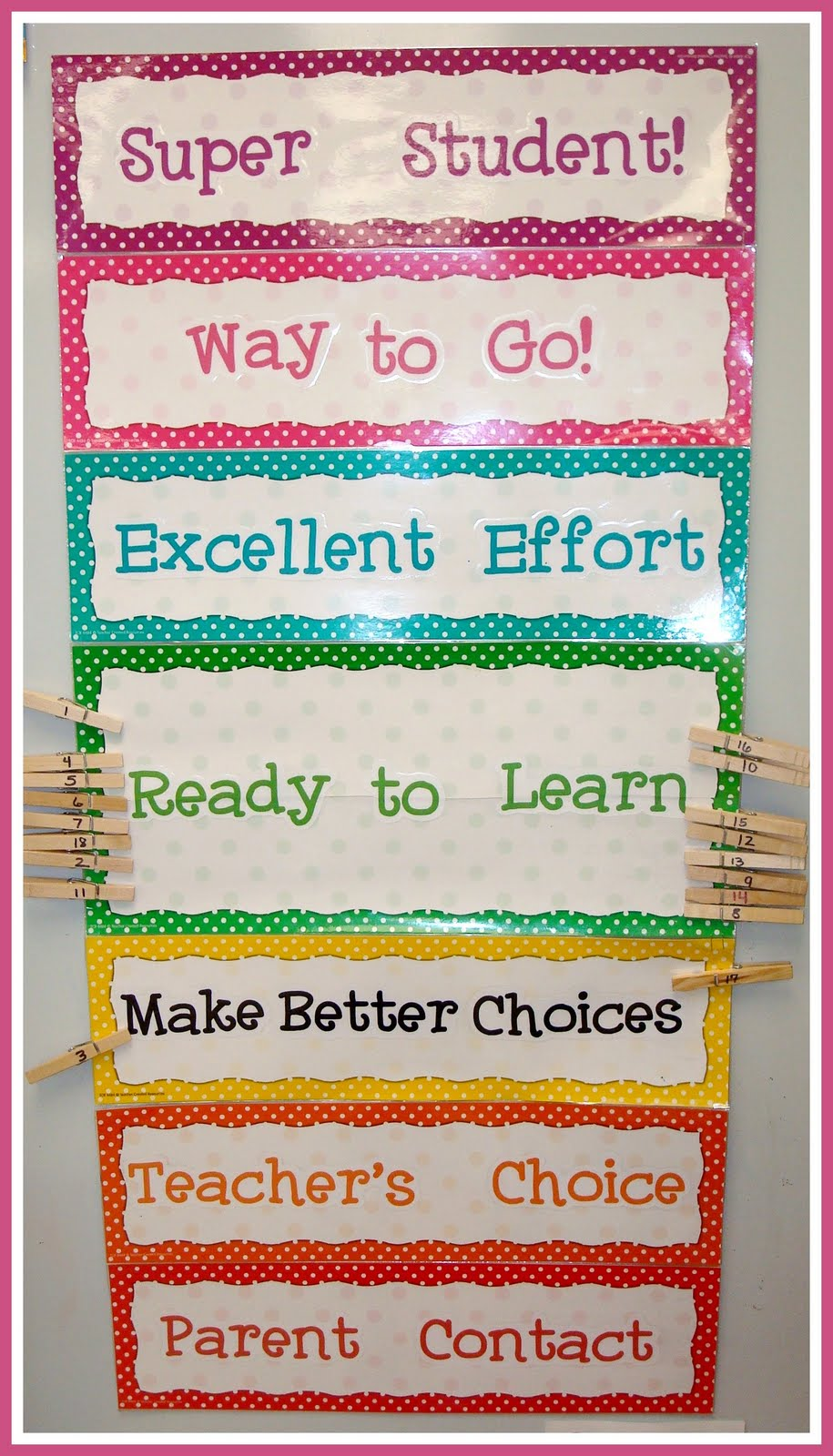 Classroom Management Ideas In Kindergarten ~ Classroom jobs made easy sunny days in second grade