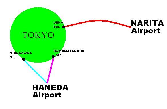 Access to Tokyo. Tokyo Consult, TokyoConsult.