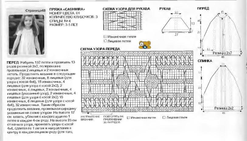Схема вязания узора шишечки на спицах