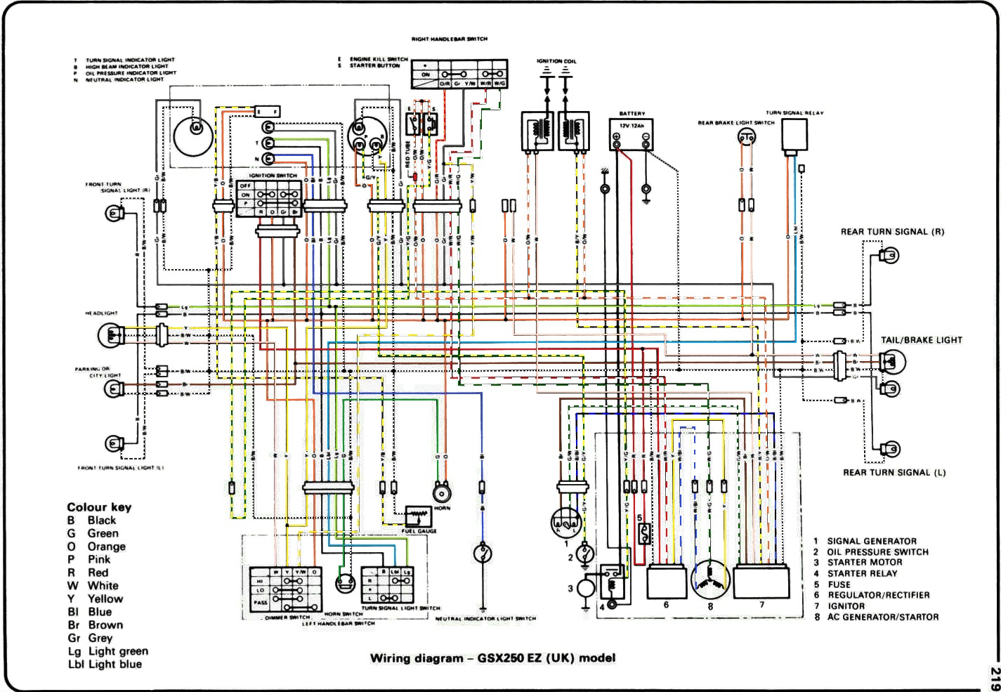 Suzuki 250 Wiring Diagram Guide And Troubleshooting Of Dr Diagrama Electrico De 2 Switches Explore Schematic 1982 Ts250