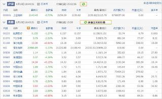 中国株コバンザメ投資ウォッチ銘柄watch20130619