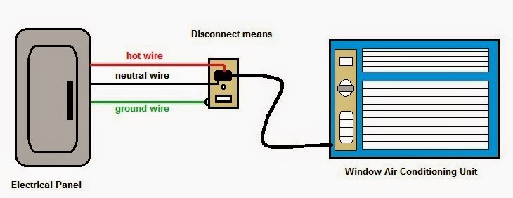 Ac Disconnect Wiring Diagram from 2.bp.blogspot.com
