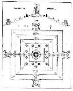plan-temple-bakong-cambodge