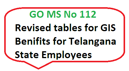GO 112 TS Employees GIS/Group Insurance Scheme Revised tables of Benefits ,TS Go 112 Employees GIS Interest Rate Table