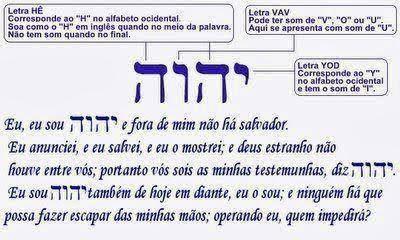 YAHVEH (SHUA): SALVA!