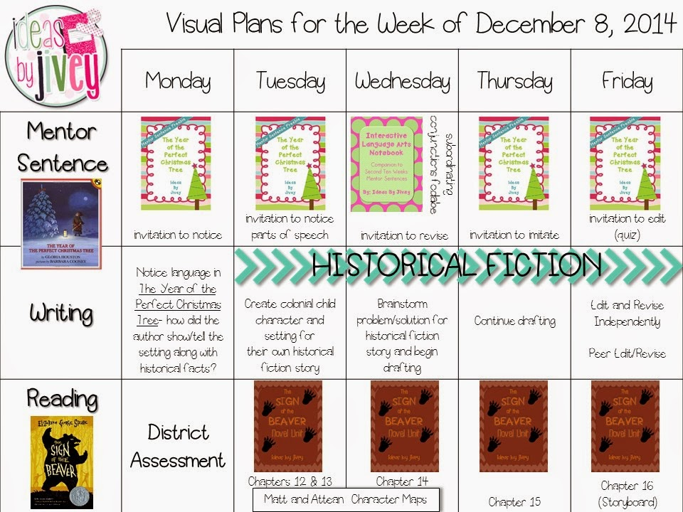 Visual Plans Including Freebies with Ideas by Jivey
