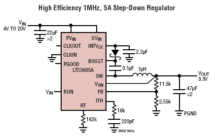 LTC3605A – 20V, 5A Synchronous Step-Down Regulator