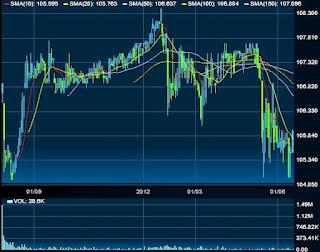 Hong Kong iBond 4208hk trend graph