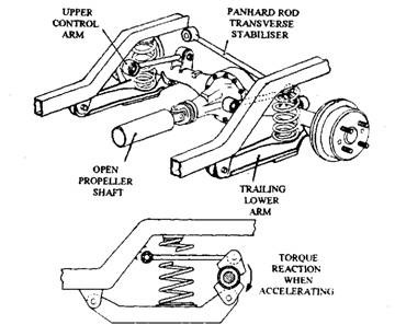 2006 Bmw 325i Performance Exhaust System in addition Bmw 323i Parts Diagram besides Focus Transmission Wiring Harness together with Bmw 325i Fuse Box Diagram Additionally E46 Stereo furthermore 7 3 Fuel Housing Diagram. on fuse box location bmw 325i