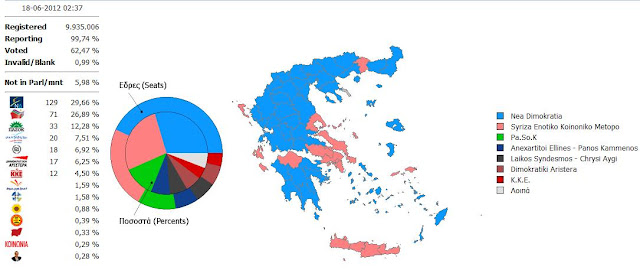 Greece election result 2012