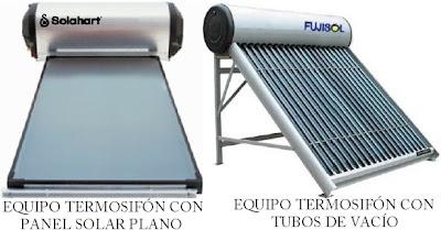 Equipos compactos de energía solar térmica por termosifón.