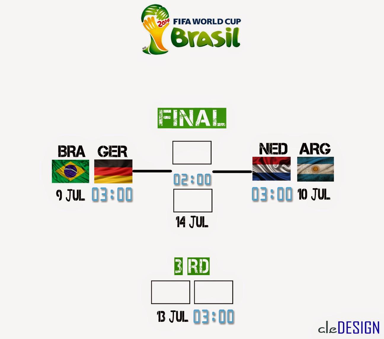 Jadwal Semifinal Piala Dunia