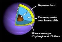 Le saviez-vous?La planète aux glaçons chauds Gliese-436-planete-glace