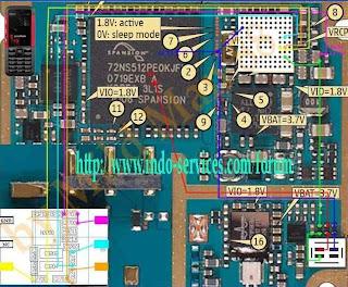 nokia 5310 sim card problem