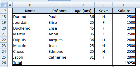 Excel- tableau somme.si