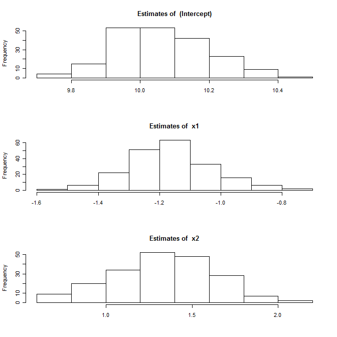 how to make a histogram with standard deviation