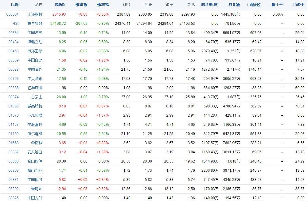 中国株コバンザメ投資ウォッチ銘柄watch20140918