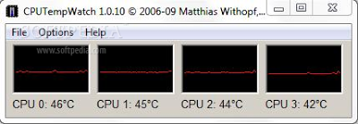 cpu temp checker software |  CPUTempWatch